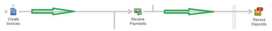 Invoice-Payment-Deposit-workflow